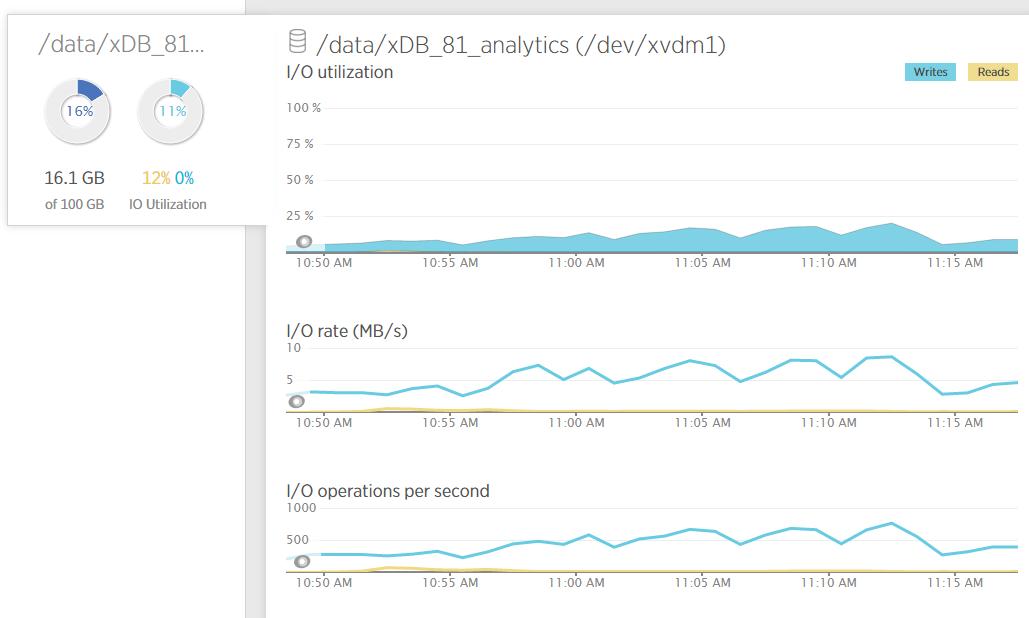 blog boro2g  co uk - 3/11 - Some ideas about ASP Net & Sitecore